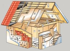 medinis-murinis-namas
